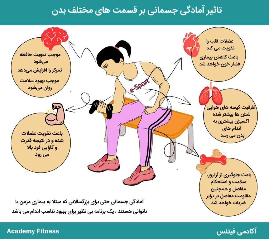 فواید آمادگی جسمانی