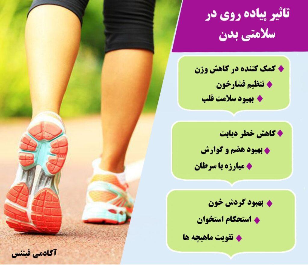 تاثیر  گرم کردن بدن قبل از ورزش